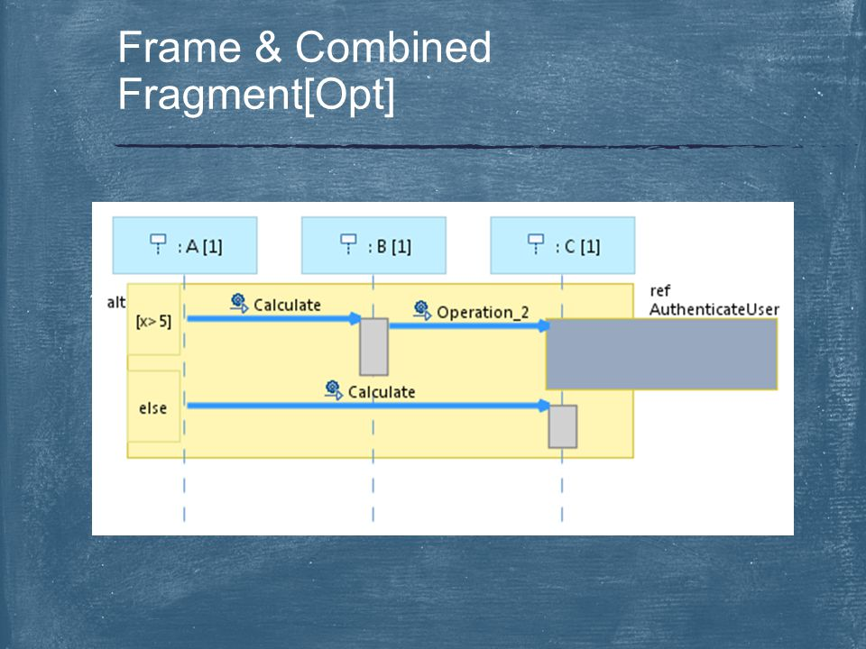 Frame & Combined Fragment[Opt]